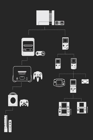 Nintendo Family Tree Iphone Wallpaper Idesign Iphone